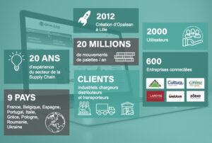 Infographie_Opalean_en_bref